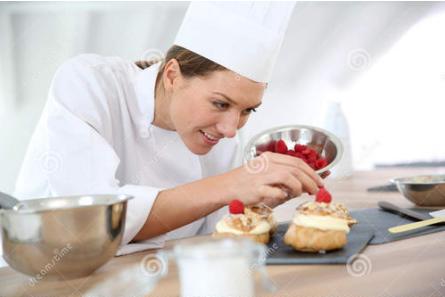 中厨房点心间领班岗位职责