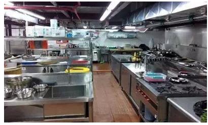 厨房安全防火制度