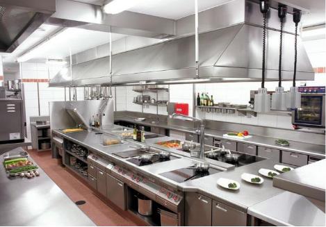 厨房日常管理制度