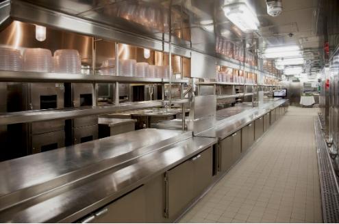 厨房设备工具管理制度